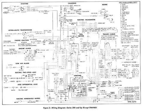 isuzu nqr wiring diagram cars and motorcycles wiring schematic diagram