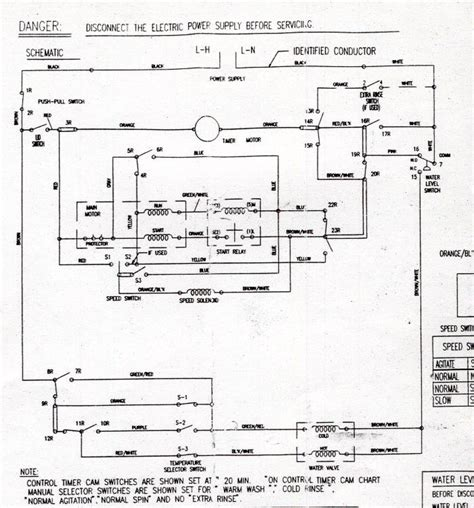 ge hotpoint style washer wiring diagram