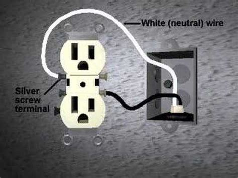 understanding  wiring   electrical receptacle youtube