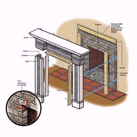 install fireplace mantel overview how to install a mantel this house