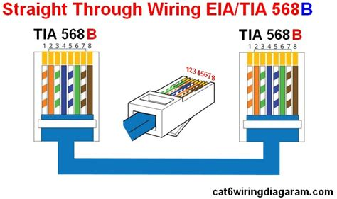 cat 6 cable colour code pdf efcaviation