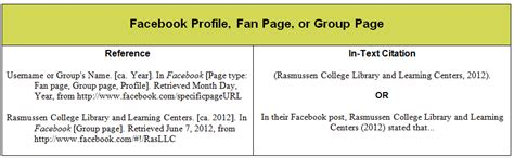 webpages  guide rasguides  rasmussen college