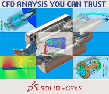 concurrent design adalah metodologi validasi di balik cad cfd modern reseller