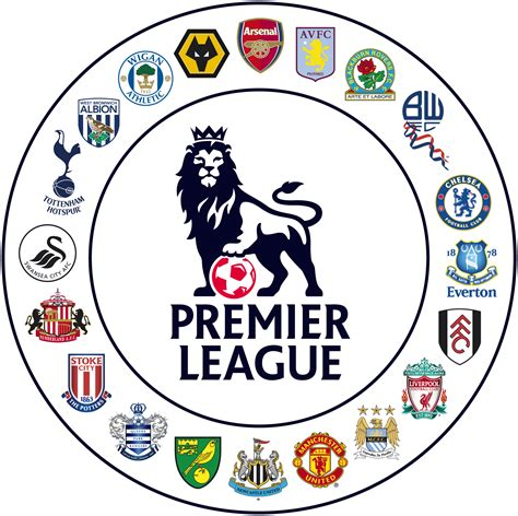 2014 2015 barclays premier league teams barclays premier league 2014 watch exciting kickoffs
