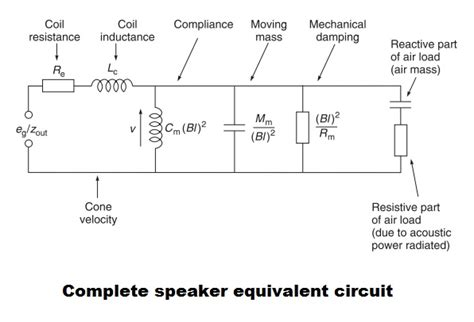 inductor equivalent model equivalent circuit practical inductor 28 images comparison of frequency responses of spiral