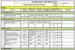 inspection and test plan images