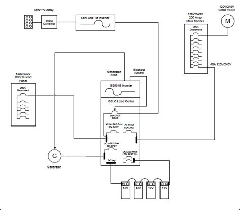 outback inverters wiring diagram ac wiring diagrams