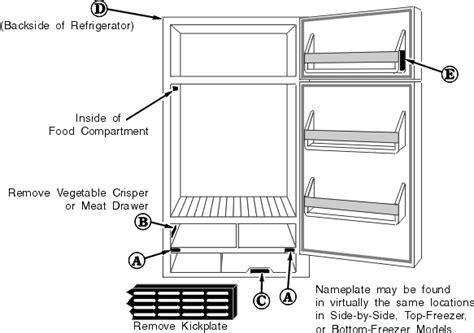 Philips Hair Dryer Repair Manual refrigerator parts refrigerator parts store