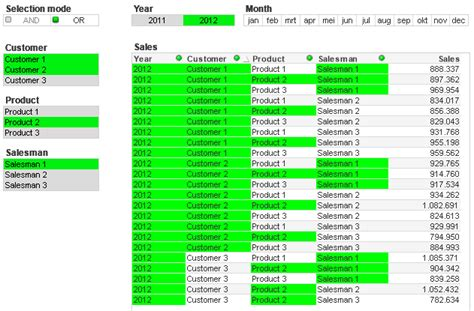 qlikview table themes or mode selections in qlikview the qlik fix