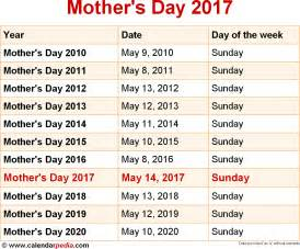 Mother S Day 2017 by Mother S And Father S Day 2017 Related Keywords