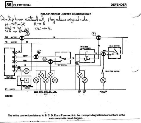 land rover defender rear lights wiring diagram land