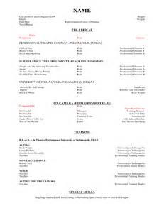 mcdonalds resume sle resume description for mcdonalds bestsellerbookdb