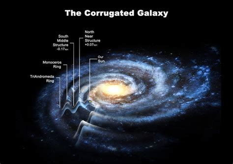 size of solar system in light years size of the way upgraded solving galaxy puzzle