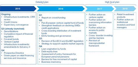 bank investment plan strafprozessordnung