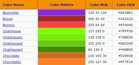 strange color names top html css colors codes scheme charts