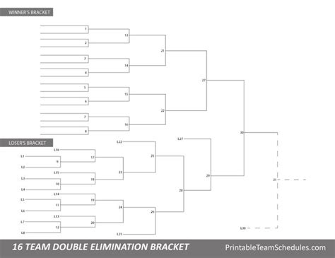 8 team bracket template 8 best images about tournament brackets free printable