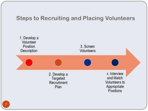 Volunteer Recruitment Volunteer Recruitment Strategy Template