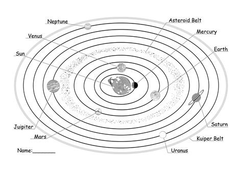 diagram of the solar system solar system diagram label the key page 2 pics about space