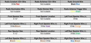 2012 ford fusion car stereo wiring diagram radiobuzz48