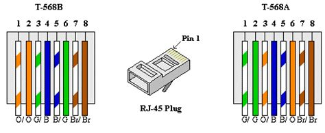 cat5 color order rj45 wiring telecommunications installation
