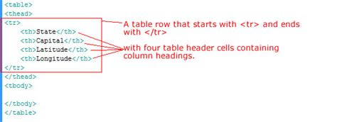 html header design online how to create a table in html learn web tutorials