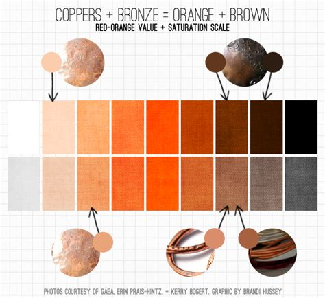 colors that go with copper bead the color of metal
