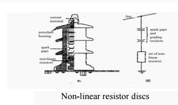 what is non linear resistor what is a metrosil resistor 28 images non linear resistors non wiring diagram and circuit