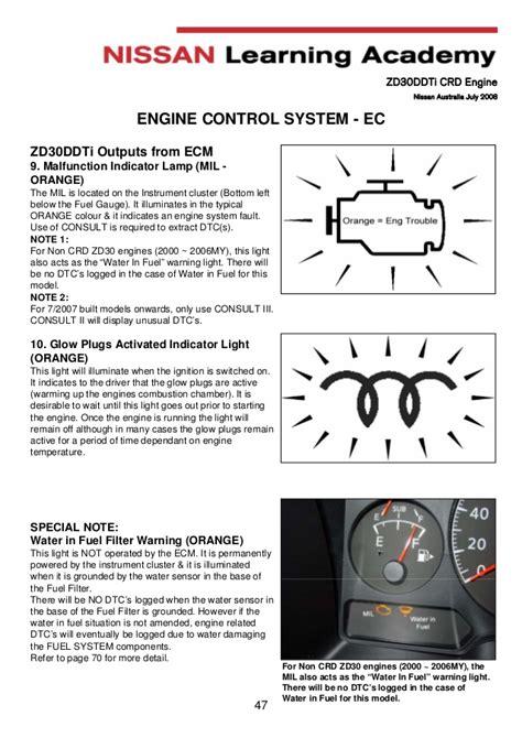 nissan malfunction indicator light manual engine zd30 nissan