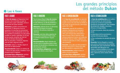 Dieta Dukan Fases Adelgazar Dieta Sana Pinterest