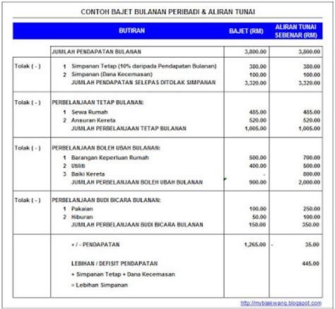 format akaun gaji tips menguruskan kewangan dengan bijak hadapi gst