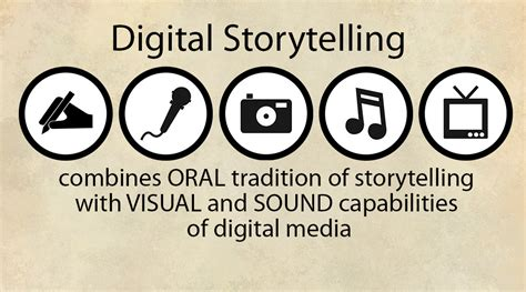 digital storytelling form and content books about digital storytelling media to remember