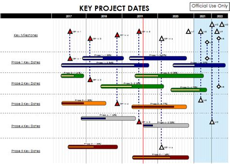 Oxford Mba Program Calendar by Project Management Schedule Homework And Study Help