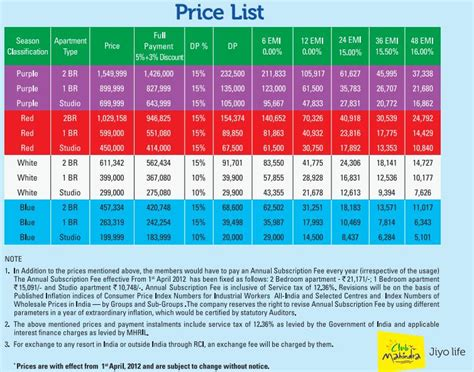 mahindra tractor price list up february 2007 enidhi india