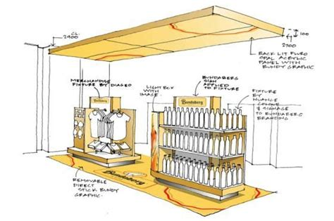 retail layout guidelines 17 best images about retail store sketch on pinterest