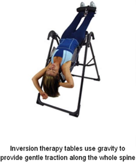 home spinal decompression inversion therapy vs nubax trio