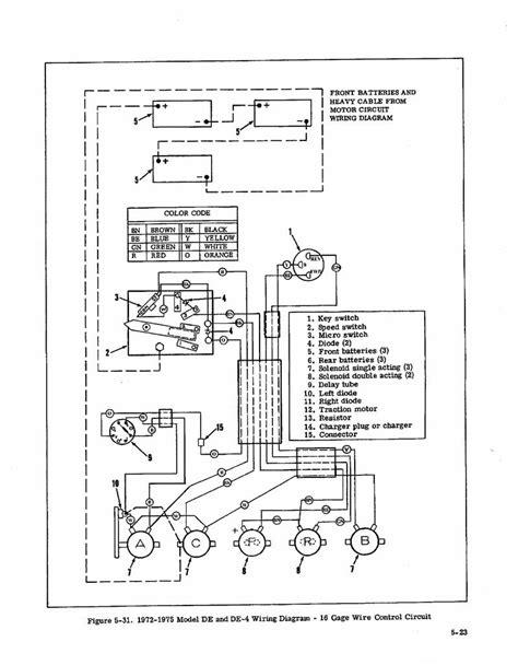 HD72 75DE DE 4wiringdiagram On Columbia Par Car Wiring