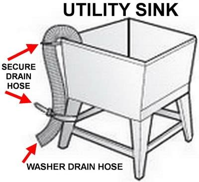 connect washing machine to sink drain washing machine in garage where do i let it drain