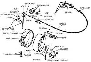 repair guides parking brake cables autozone