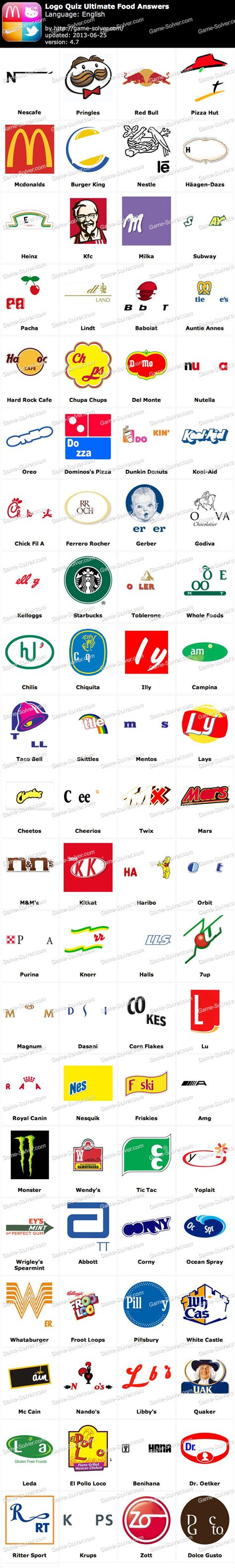 answers food logo quiz 2 answers food and drink dice www imgkid the image kid has it