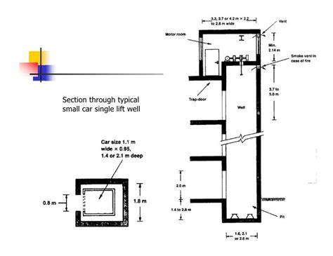 elevator shaft section elevator search and google on pinterest