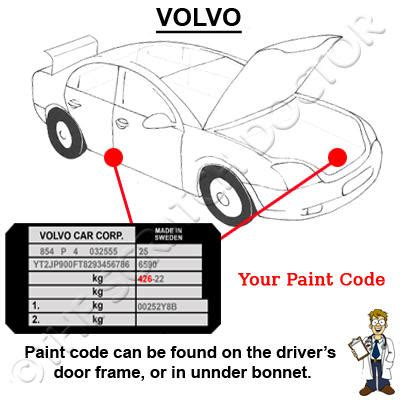 Volvo Engine Codes Volvo Chip Paint Scratch Touch Up Repair Kit New Ebay