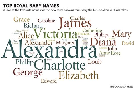 royal names royal baby reaches fever pitch but americans don t care poll national
