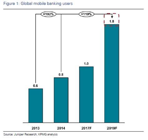 mobile ocr sdk mobile capture for mobile banking abbyy ocr sdk team