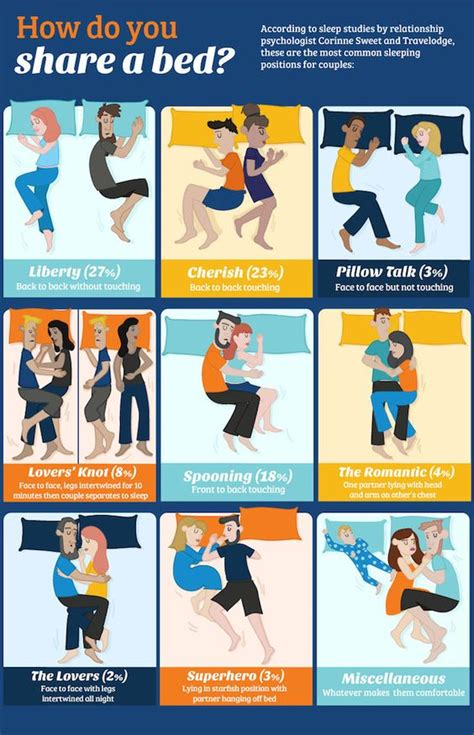 couples sleeping positions good housekeeping we and housekeeping on pinterest