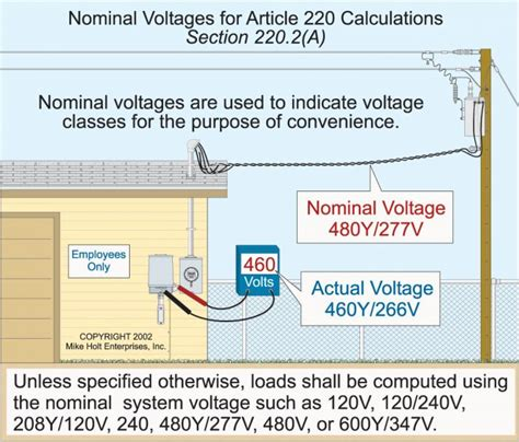nec lighting load calculation wiring diagrams wiring diagram
