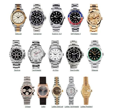 buy pre owned rolex watches for sale at bob s watches