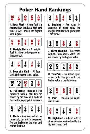 play  win   card poker hands   standard deck