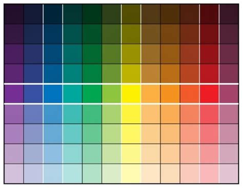 every color icing color theory and a color chart