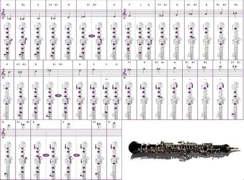oboe diagram oboe finger chart pdf bidproposalform