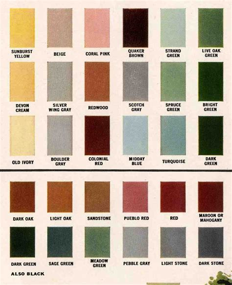 exterior paint swatches exterior colors for 1960 houses retro renovation